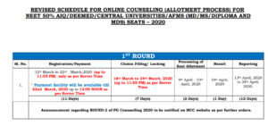 pg counselling schedule R1 2020